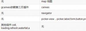 钉钉Weex微应用与微信小程序对比表格